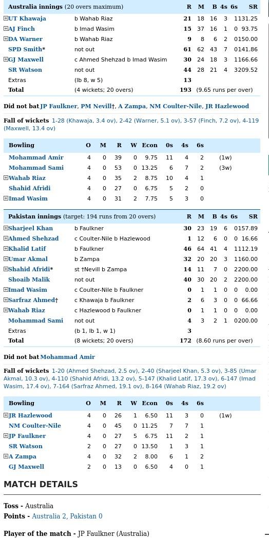 Australia vs Pakistan T-20 World Cup 2016